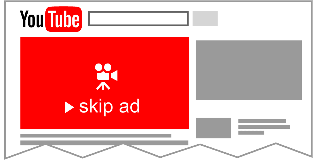 skippable ads YouTube